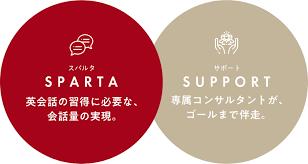 spatra-support