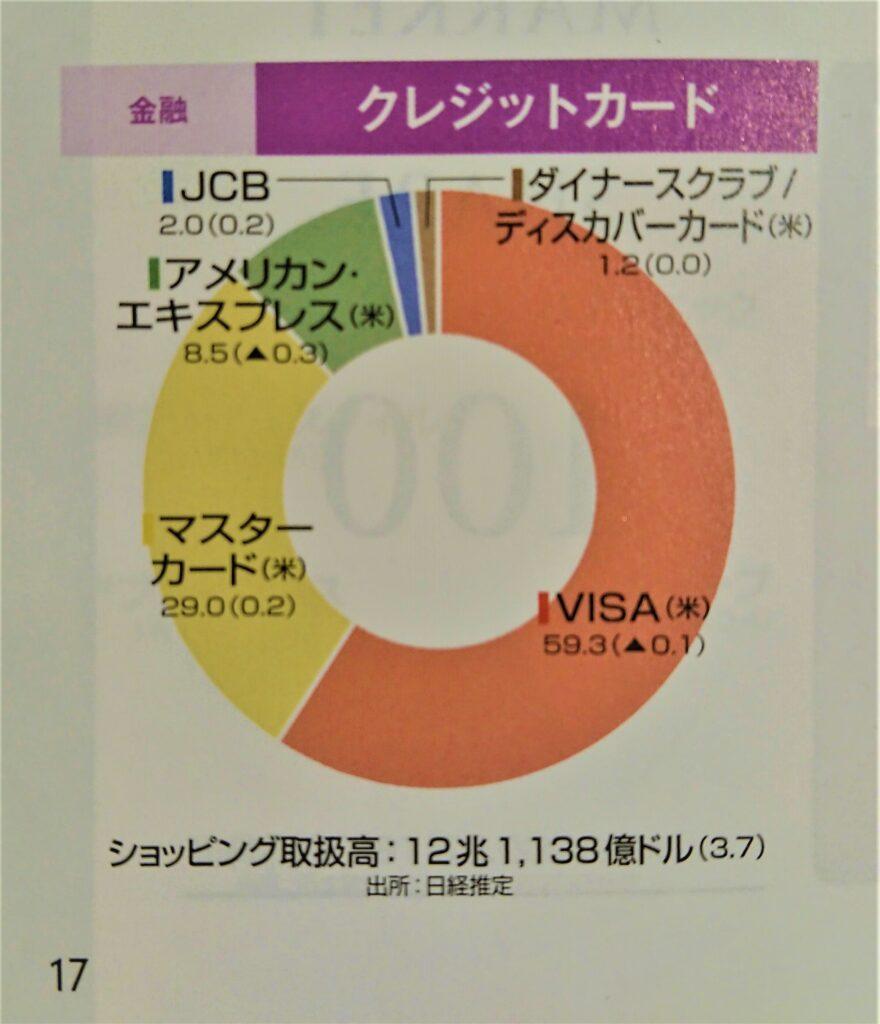 japan.credit.visa.master